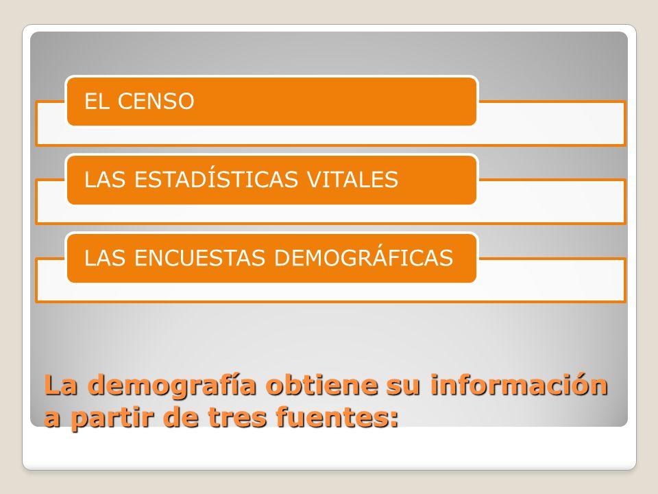La demografía obtiene su información a partir de tres fuentes: