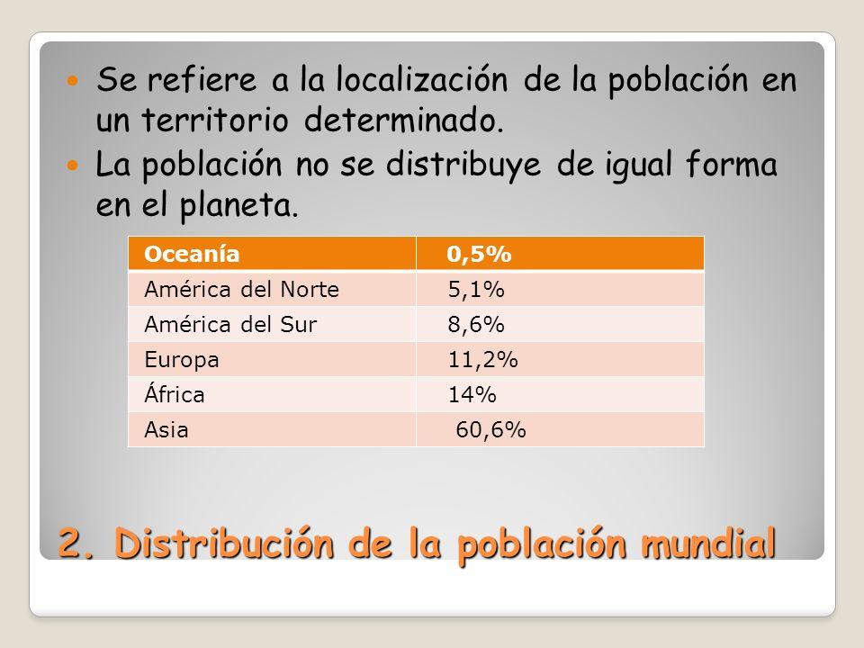 2. Distribución de la población mundial