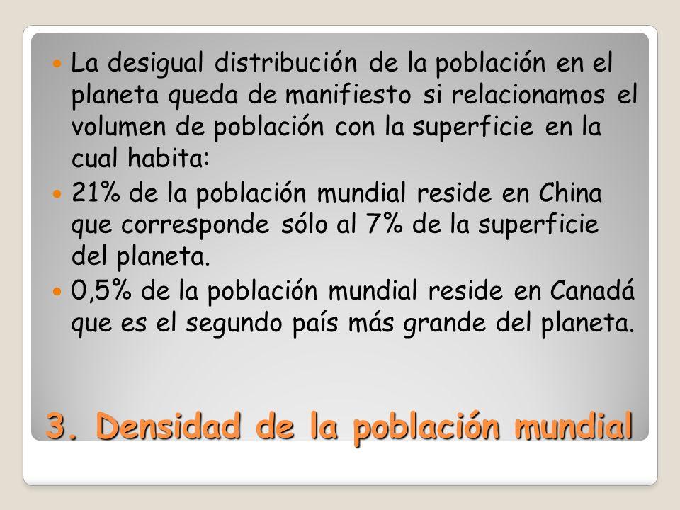 3. Densidad de la población mundial