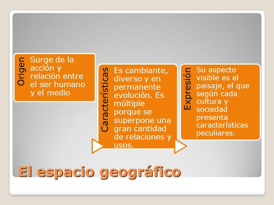 El espacio geográfico Origen Características Expresión