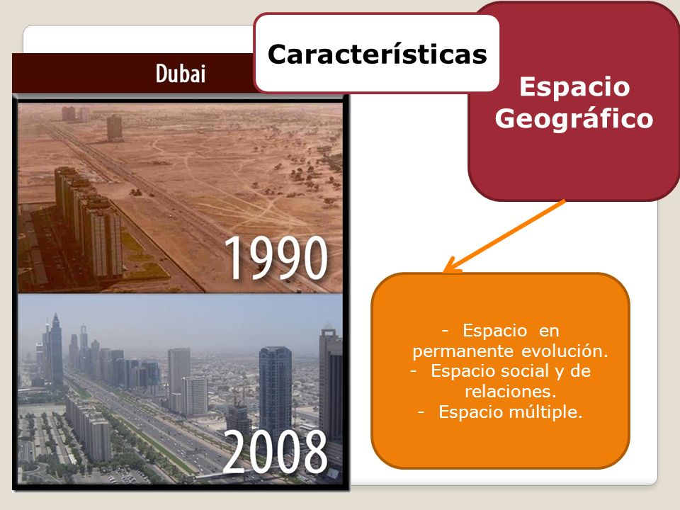 Espacio Geográfico Características