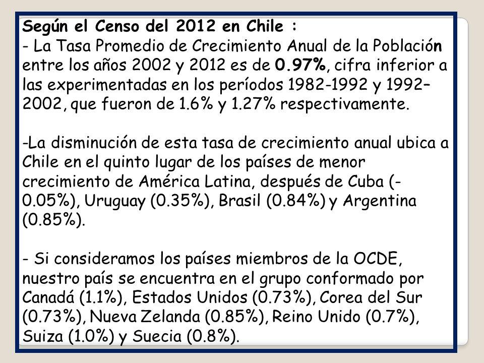 Según el Censo del 2012 en Chile :