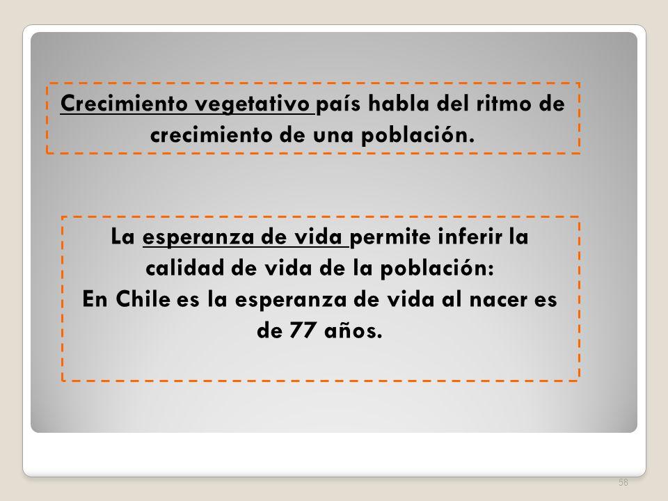 En Chile es la esperanza de vida al nacer es de 77 años.
