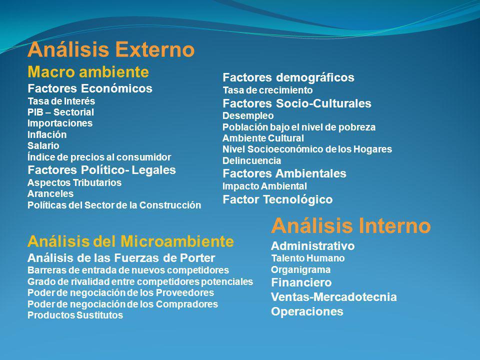 Análisis Externo Análisis Interno Macro ambiente
