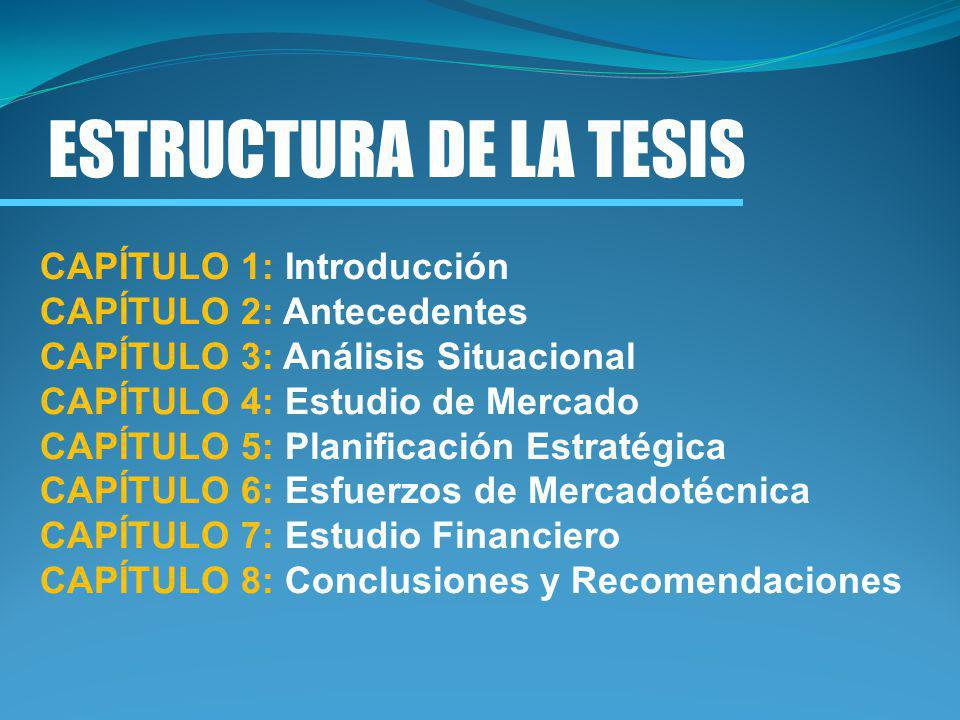 ESTRUCTURA DE LA TESIS CAPÍTULO 1: Introducción