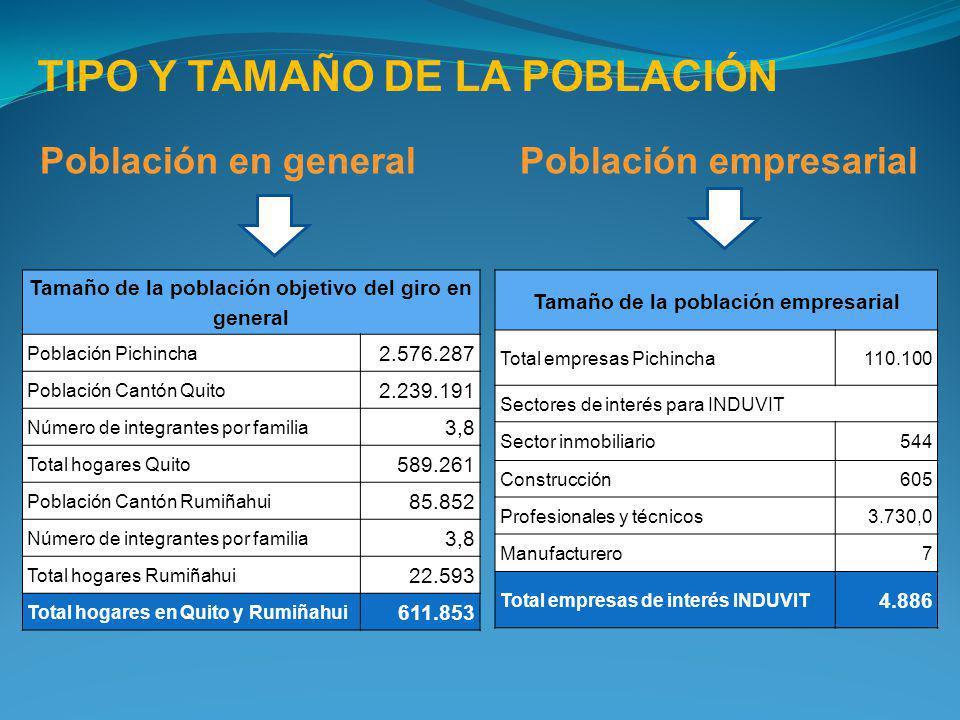 TIPO Y TAMAÑO DE LA POBLACIÓN