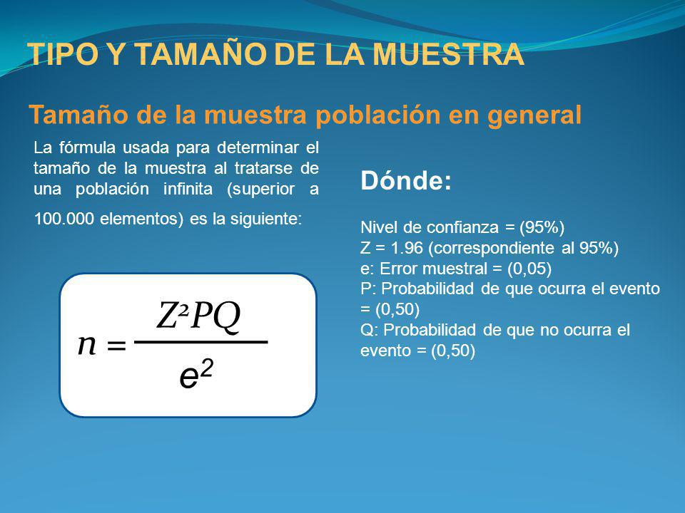 Z2PQ n = e2 TIPO Y TAMAÑO DE LA MUESTRA