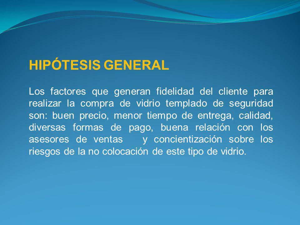 HIPÓTESIS GENERAL