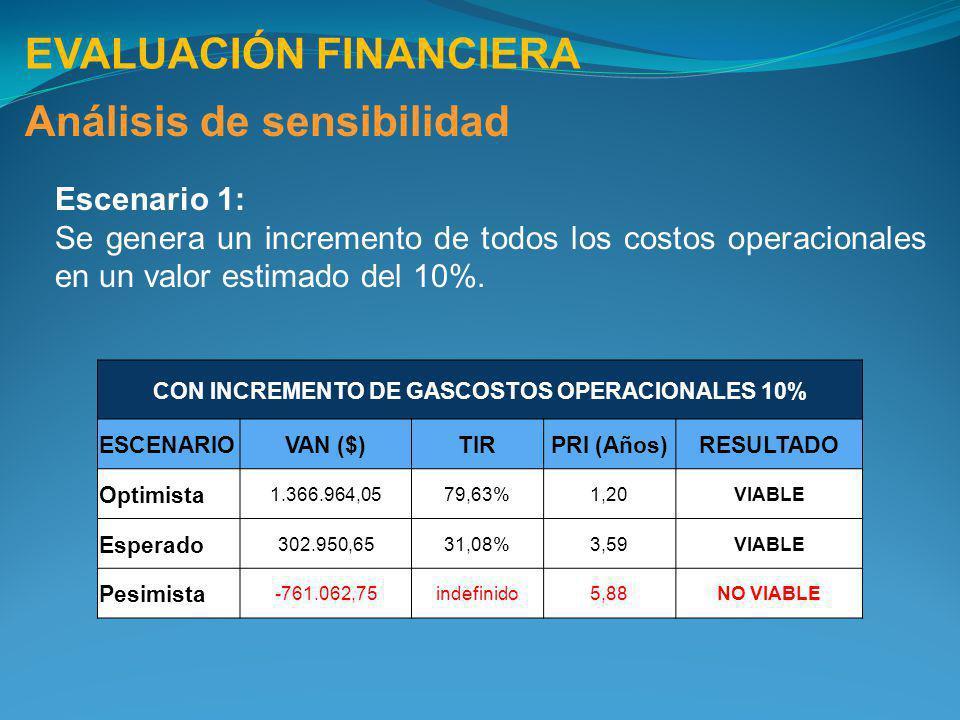 CON INCREMENTO DE GASCOSTOS OPERACIONALES 10%