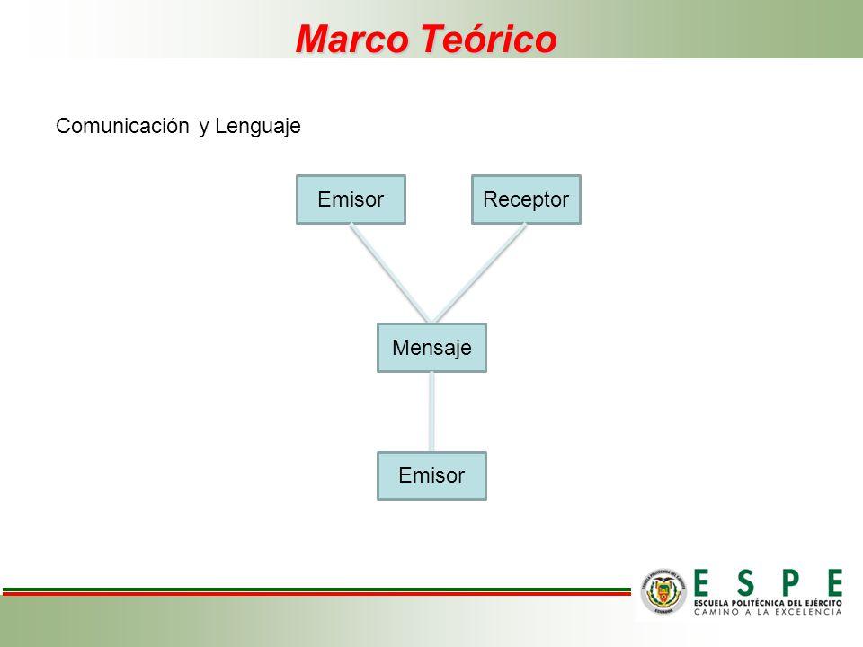 Marco Teórico Comunicación y Lenguaje Emisor Receptor Mensaje Emisor