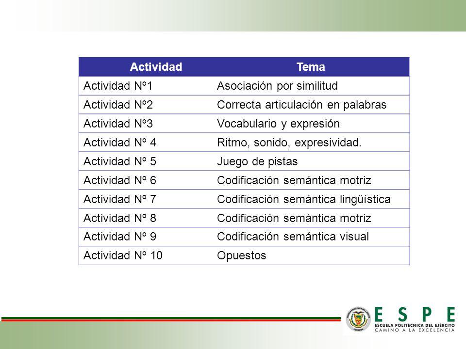 Actividad Tema. Actividad Nº1. Asociación por similitud. Actividad Nº2. Correcta articulación en palabras.