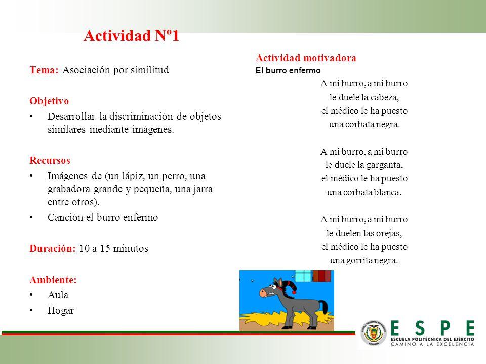 Actividad Nº1 Tema: Asociación por similitud Actividad motivadora