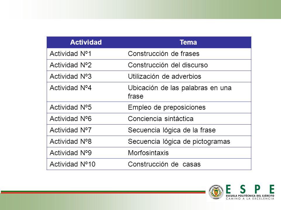 Actividad Tema. Actividad Nº1. Construcción de frases. Actividad Nº2. Construcción del discurso.