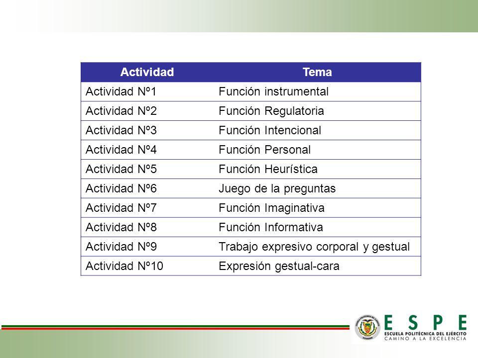 Actividad Tema. Actividad Nº1. Función instrumental. Actividad Nº2. Función Regulatoria. Actividad Nº3.