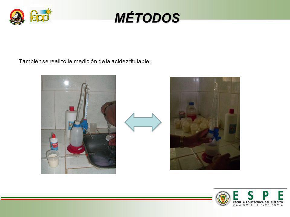 MÉTODOS También se realizó la medición de la acidez titulable: