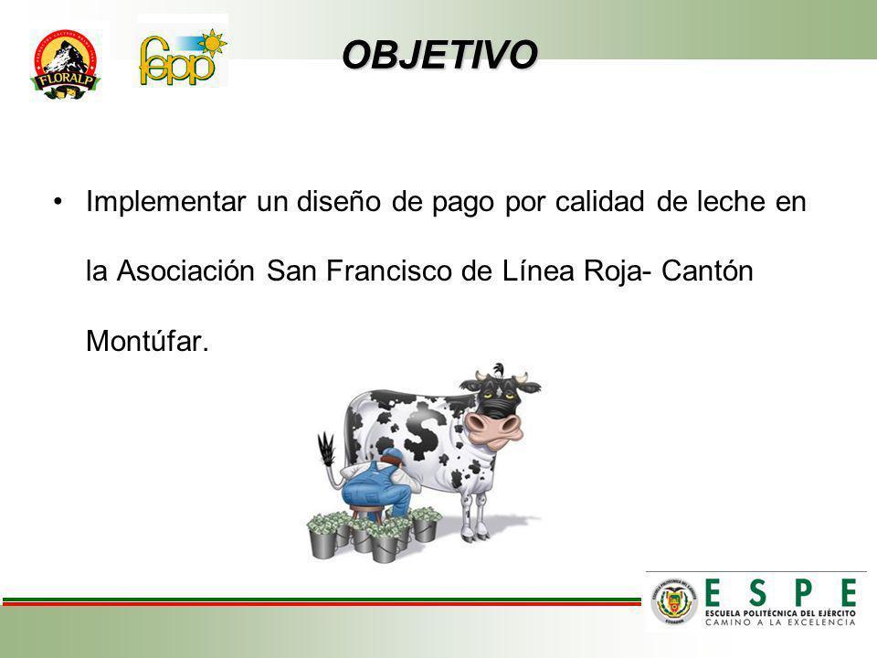 OBJETIVO Implementar un diseño de pago por calidad de leche en la Asociación San Francisco de Línea Roja- Cantón Montúfar.