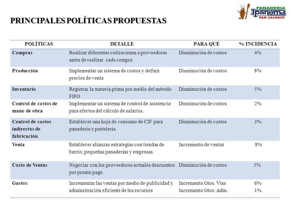 PRINCIPALES POLÍTICAS PROPUESTAS