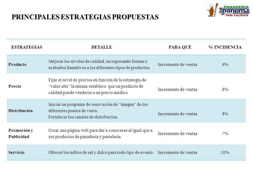PRINCIPALES ESTRATEGIAS PROPUESTAS