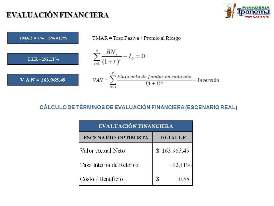 CÁLCULO DE TÉRMINOS DE EVALUACIÓN FINANCIERA (ESCENARIO REAL)