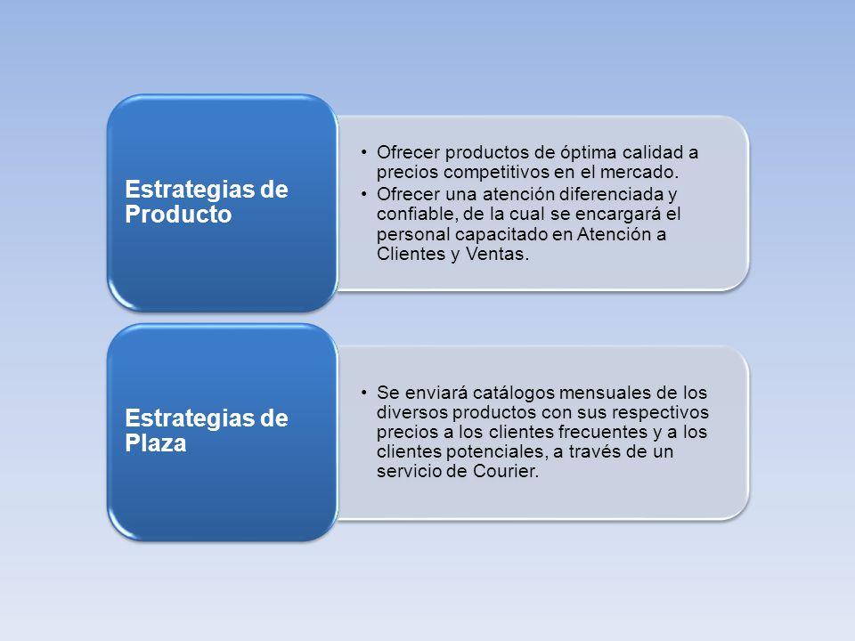 Estrategias de Producto Estrategias de Plaza