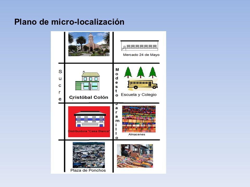Plano de micro-localización
