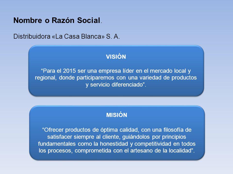 Nombre o Razón Social. Distribuidora «La Casa Blanca» S. A. VISIÓN
