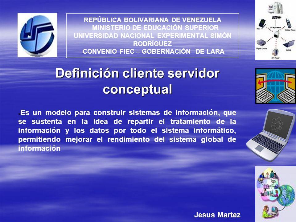 Definición cliente servidor conceptual