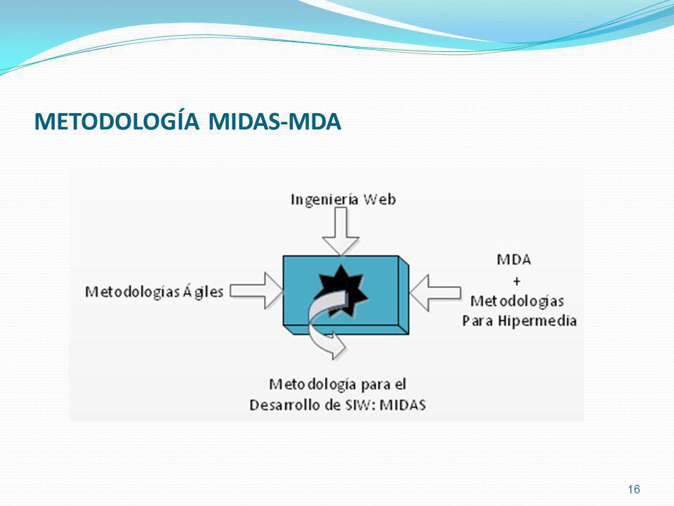 METODOLOGÍA MIDAS-MDA