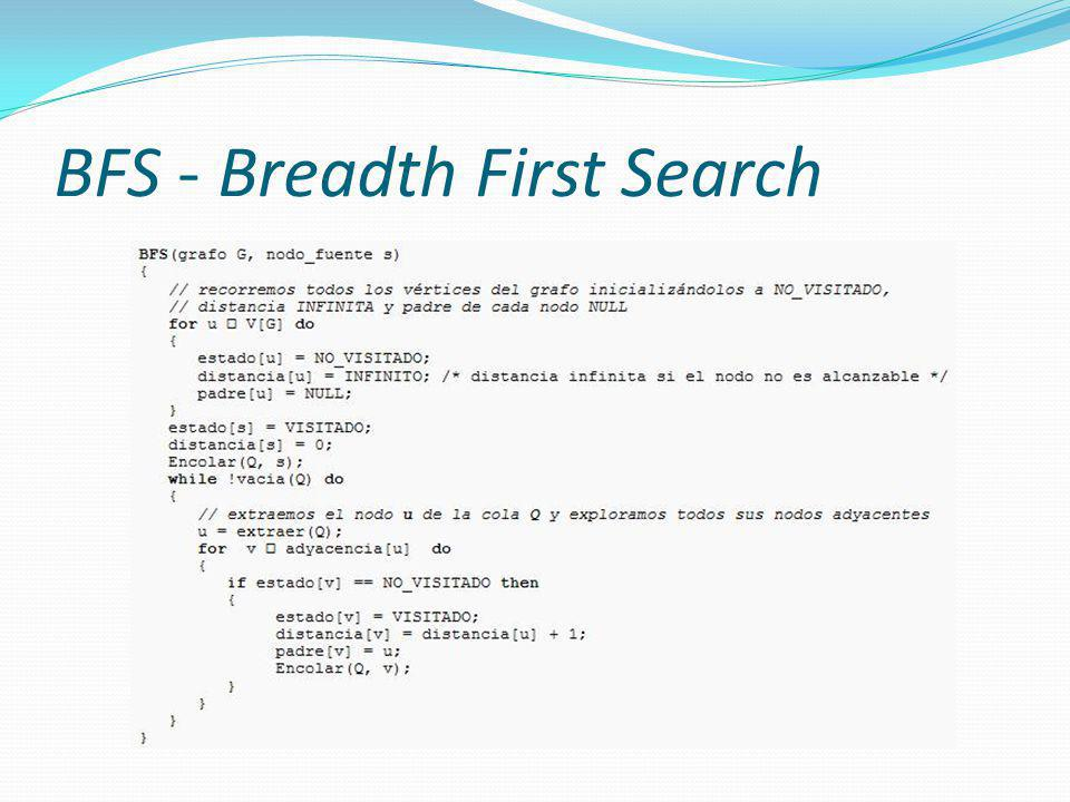 BFS - Breadth First Search