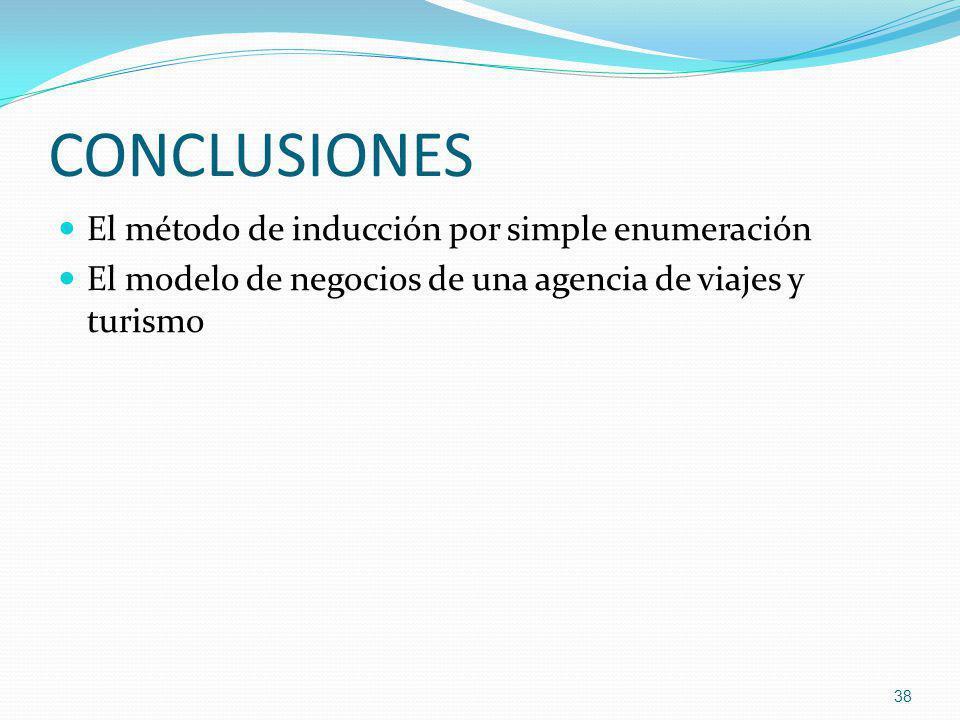 CONCLUSIONES El método de inducción por simple enumeración