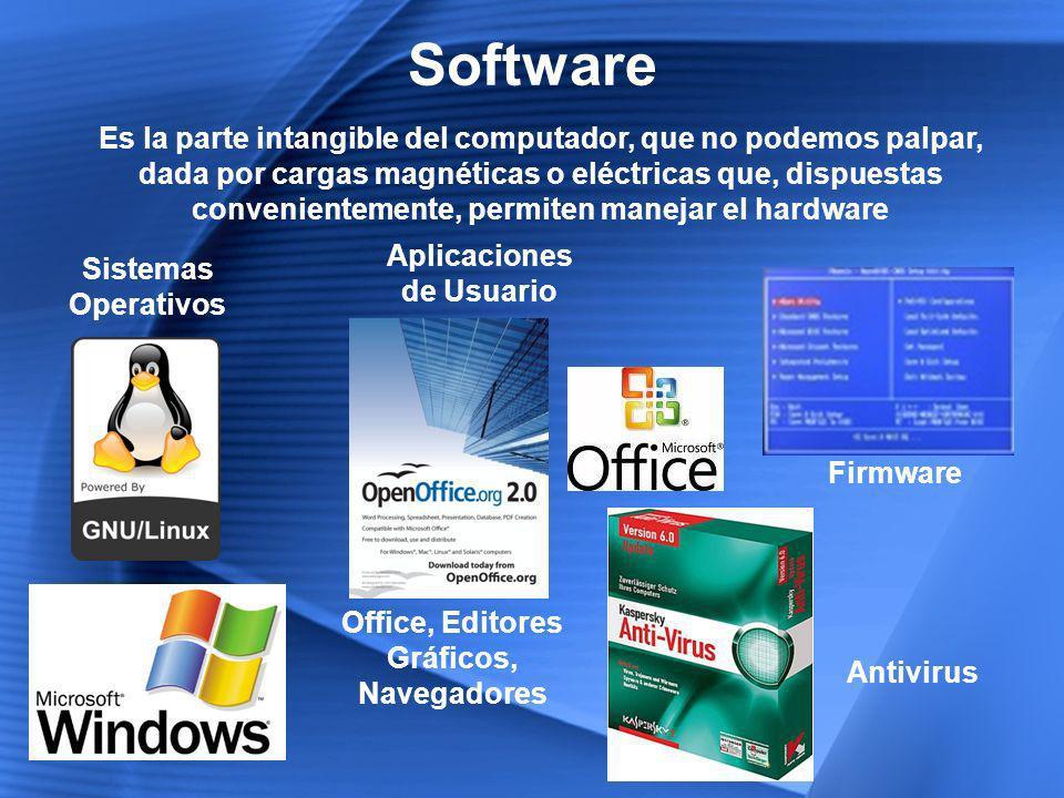 Aplicaciones de Usuario Office, Editores Gráficos, Navegadores