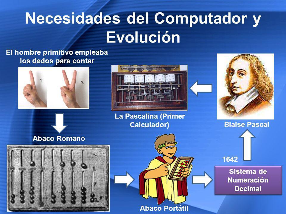 Necesidades del Computador y Evolución
