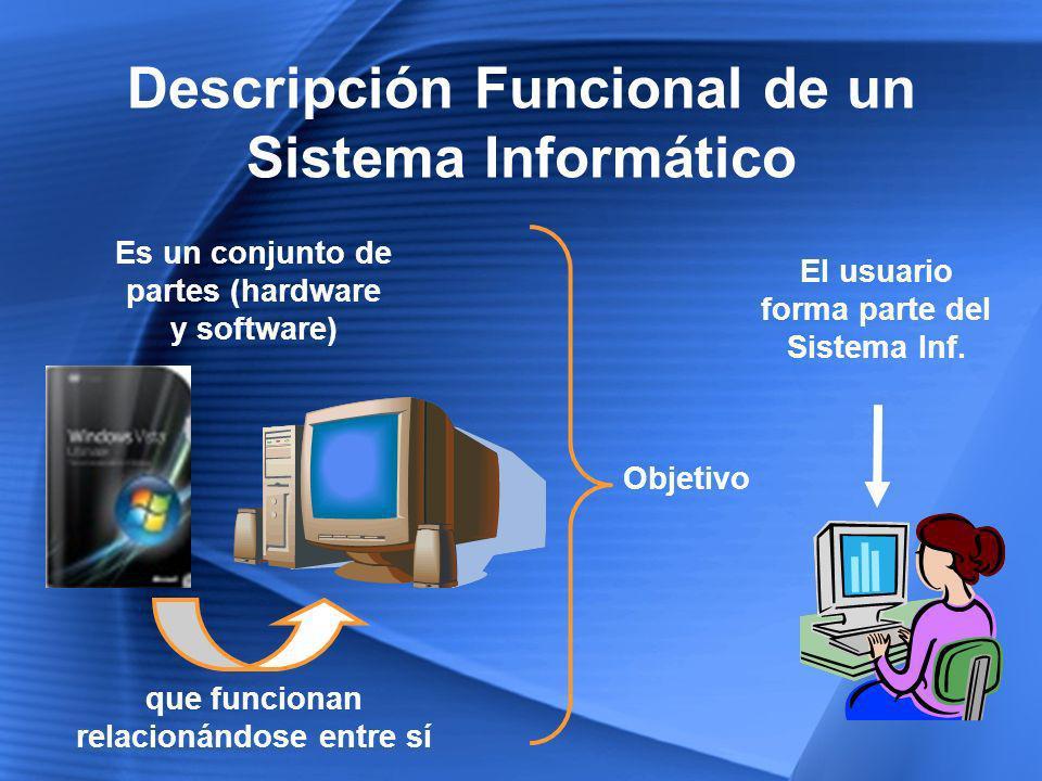 Descripción Funcional de un Sistema Informático