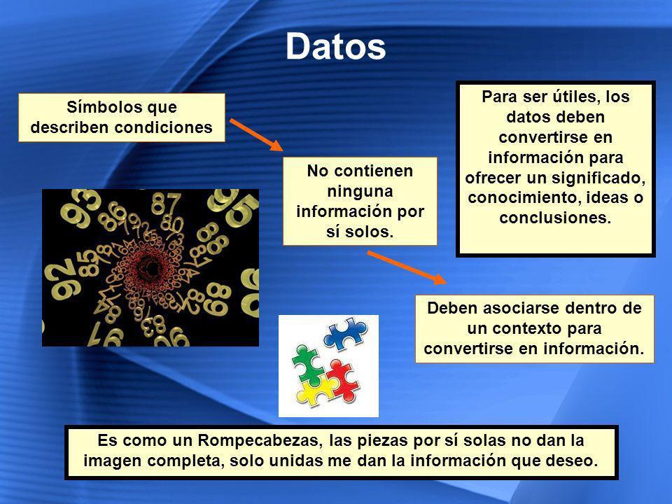 Datos Para ser útiles, los datos deben convertirse en información para ofrecer un significado, conocimiento, ideas o conclusiones.