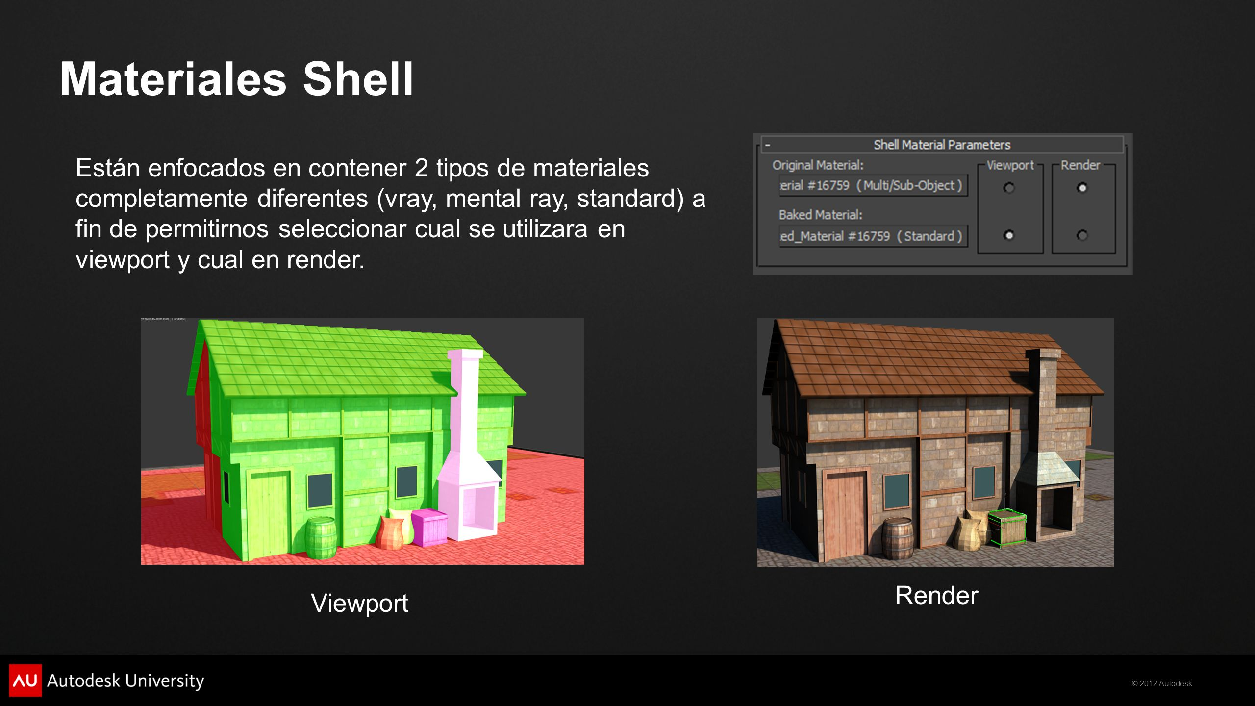 Materiales Shell