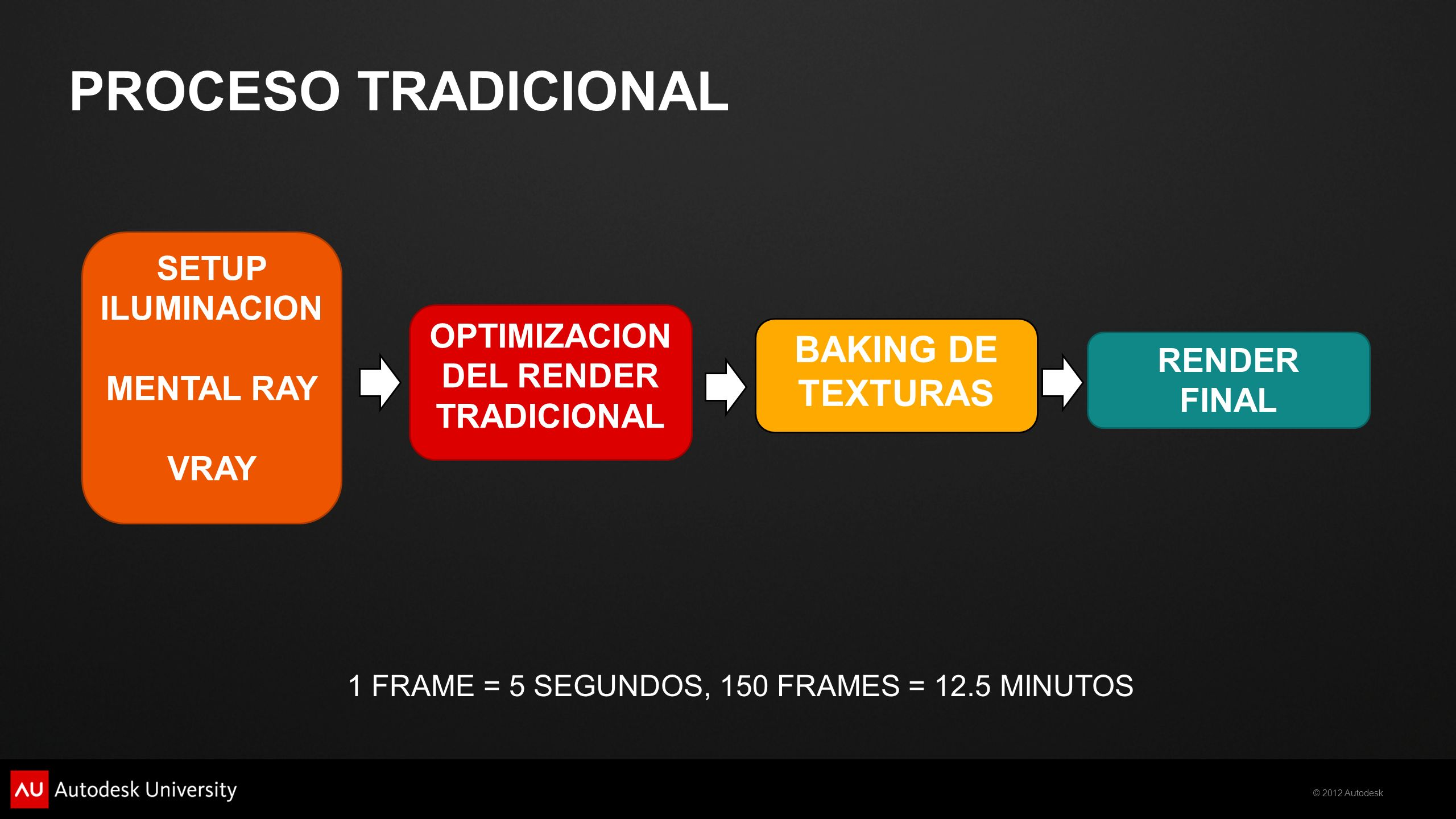 OPTIMIZACION DEL RENDER TRADICIONAL