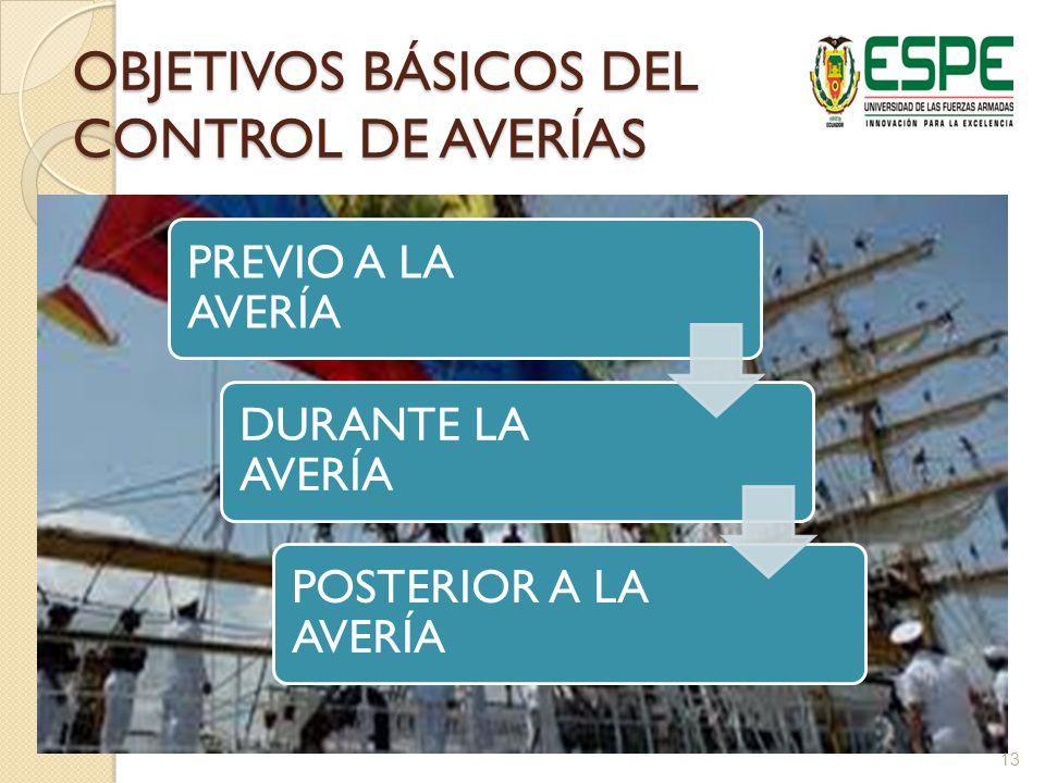 OBJETIVOS BÁSICOS DEL CONTROL DE AVERÍAS