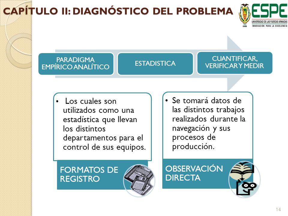 Capítulo II: Diagnóstico DEL PROBLEMA