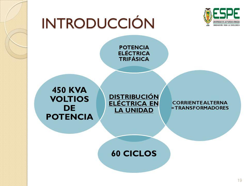 INTRODUCCIÓN POTENCIA ELÉCTRICA TRIFÁSICA