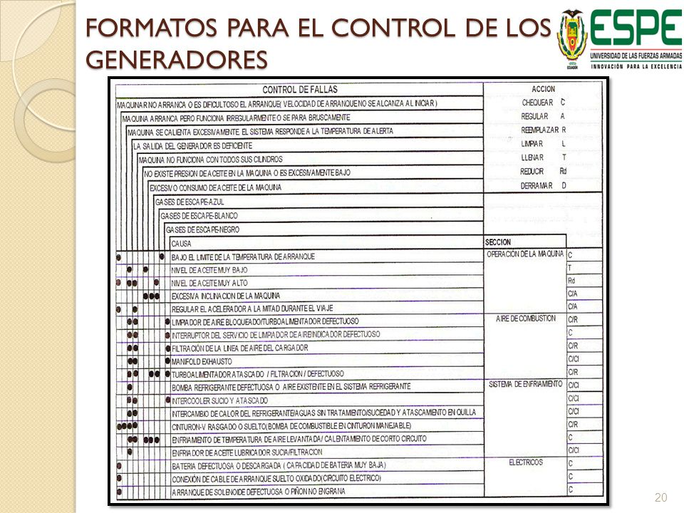 FORMATOS PARA EL CONTROL DE LOS GENERADORES