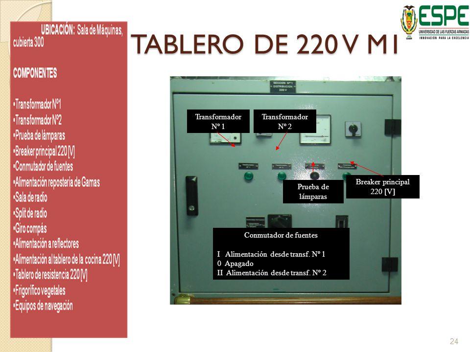 TABLERO DE 220 V M1 Transformador Nº 1 Transformador Nº 2