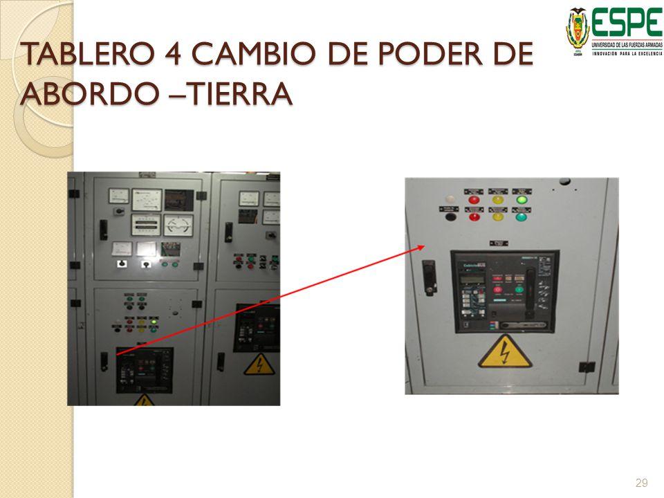 TABLERO 4 CAMBIO DE PODER DE ABORDO –TIERRA