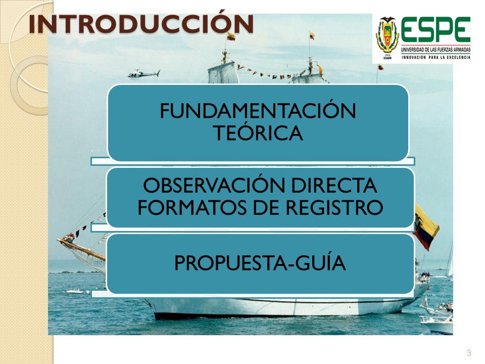 INTRODUCCIÓN OBSERVACIÓN DIRECTA FORMATOS DE REGISTRO