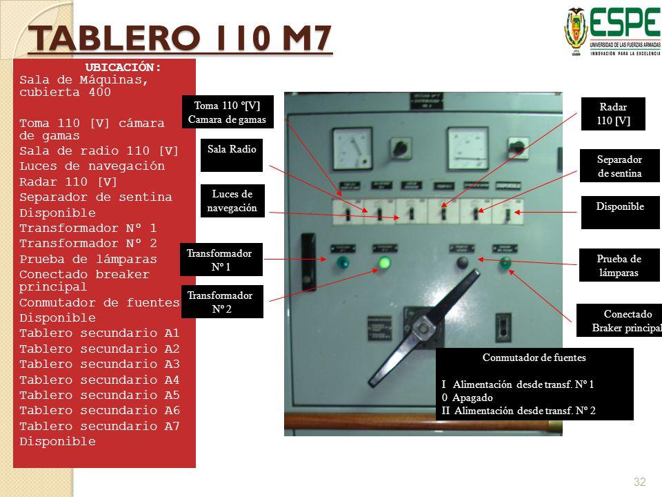 Tablero 110 M7 UBICACIÓN: Sala de Máquinas, cubierta 400