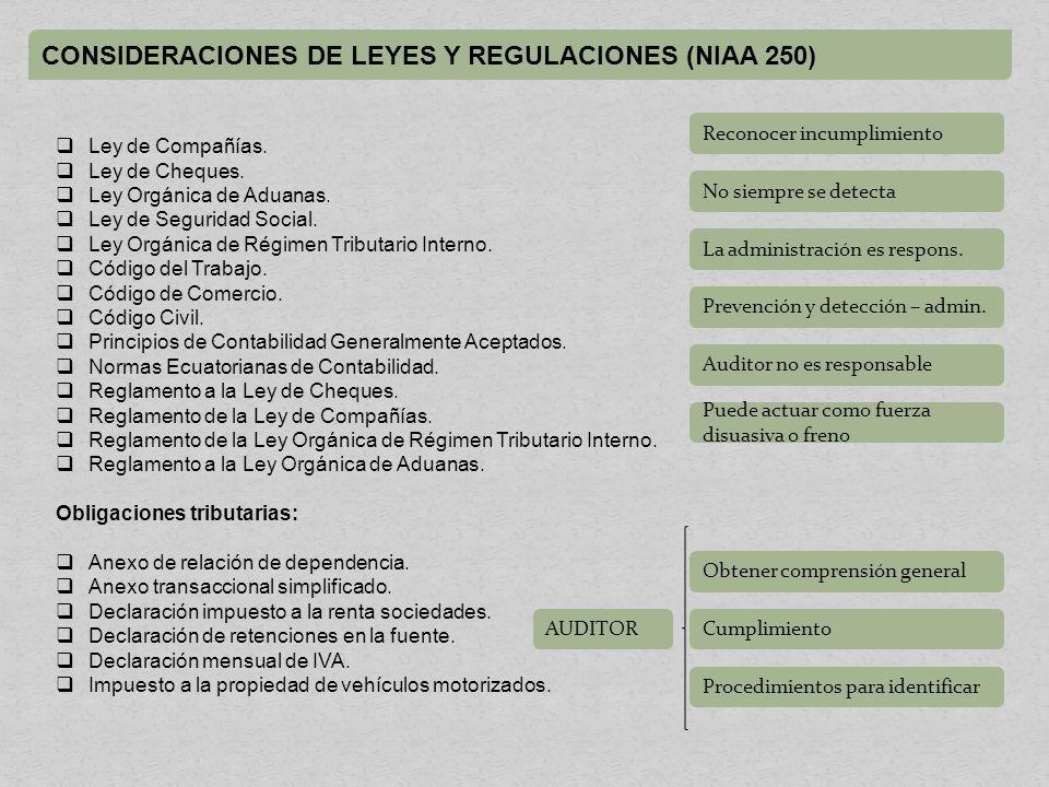 CONSIDERACIONES DE LEYES Y REGULACIONES (NIAA 250)