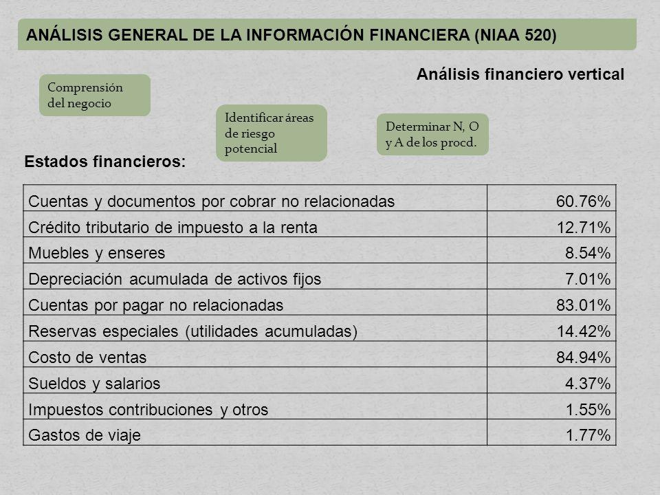 ANÁLISIS GENERAL DE LA INFORMACIÓN FINANCIERA (NIAA 520)