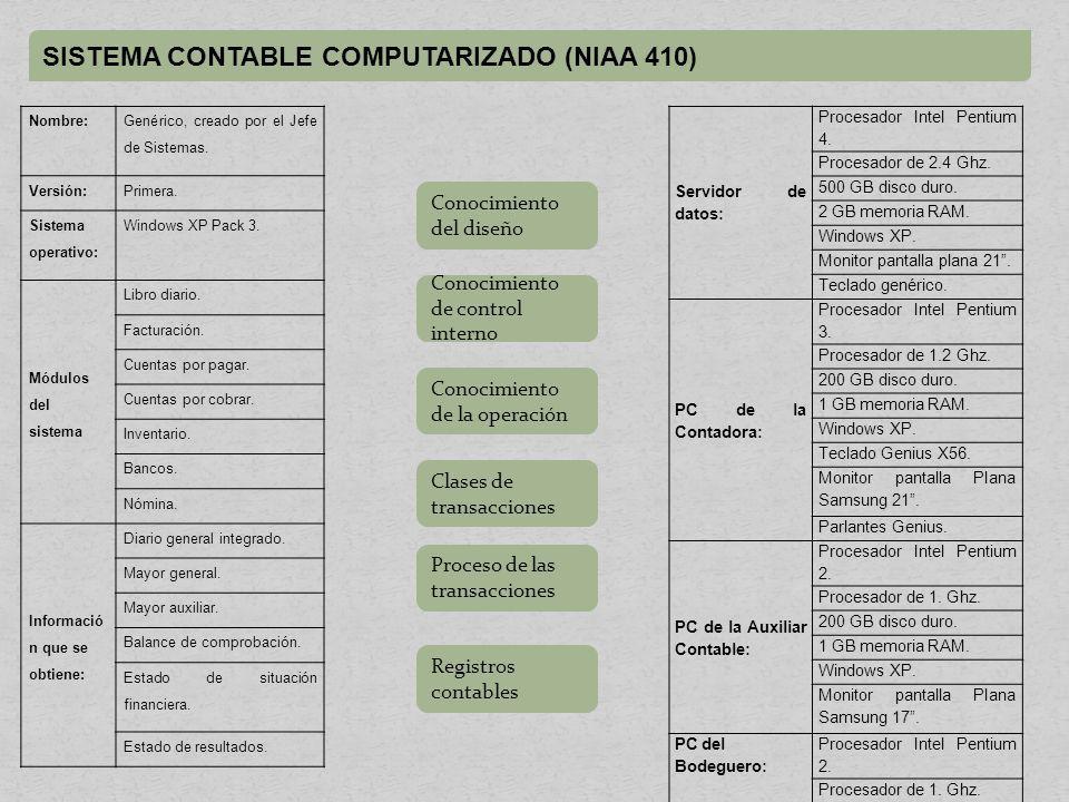SISTEMA CONTABLE COMPUTARIZADO (NIAA 410)