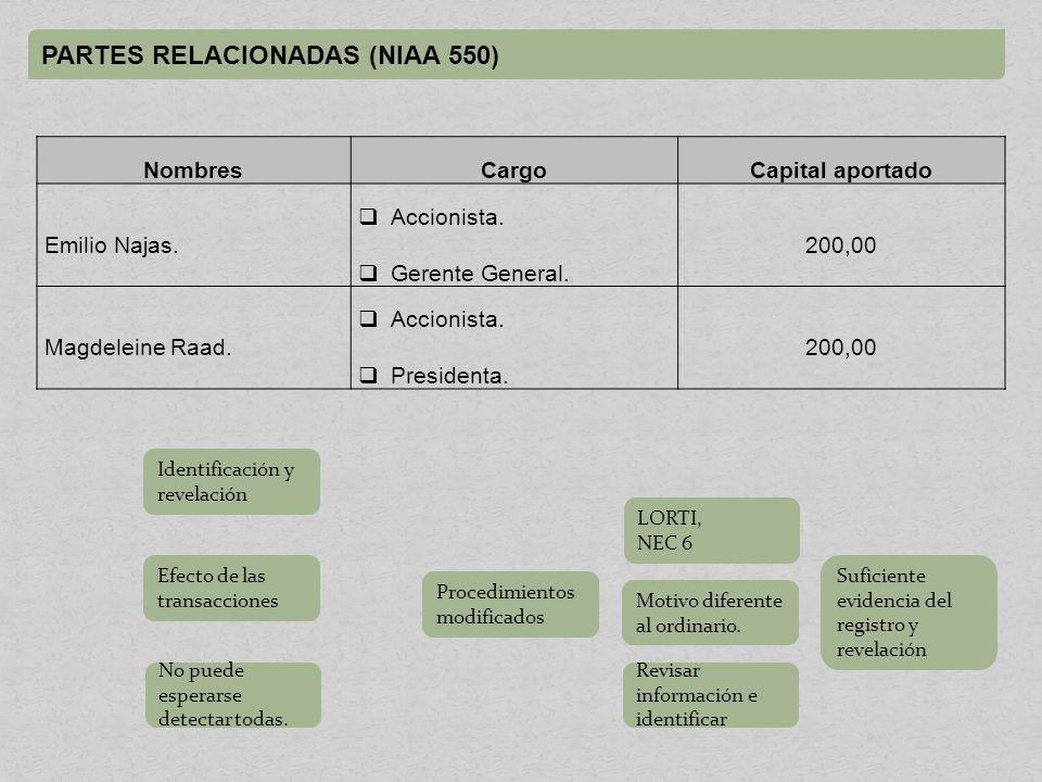 PARTES RELACIONADAS (NIAA 550)