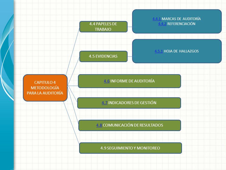 METODOLOGÍA PARA LA AUDITORÍA 4.6 INFORME DE AUDITORÍA