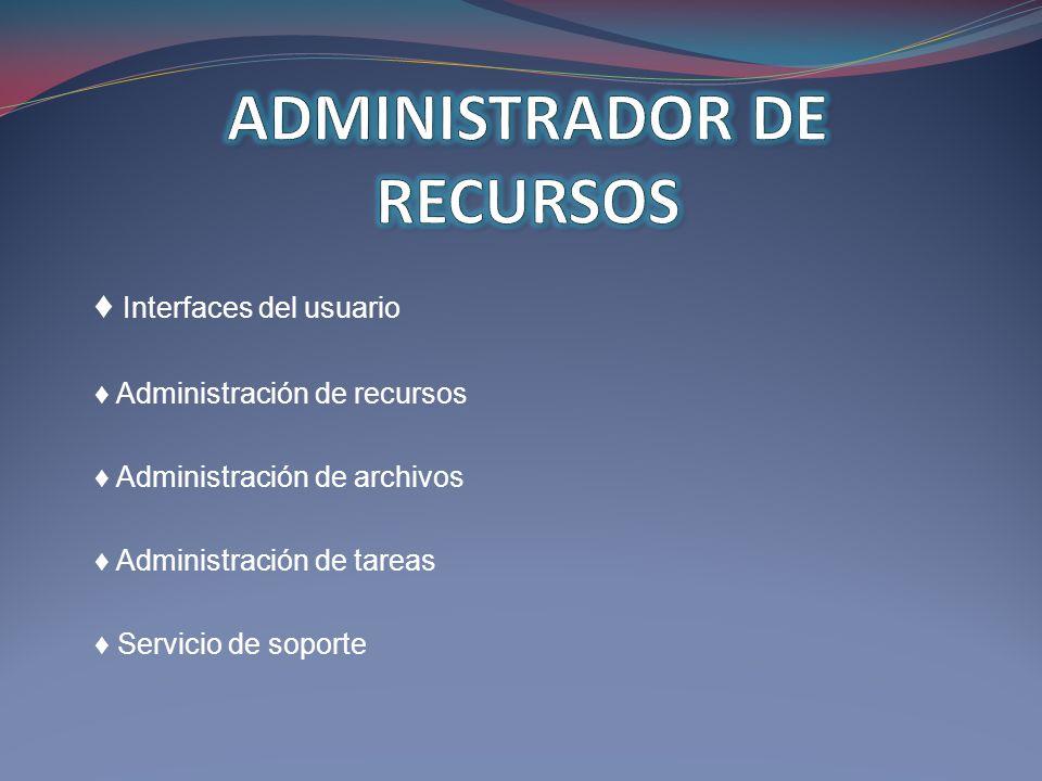 ADMINISTRADOR DE RECURSOS